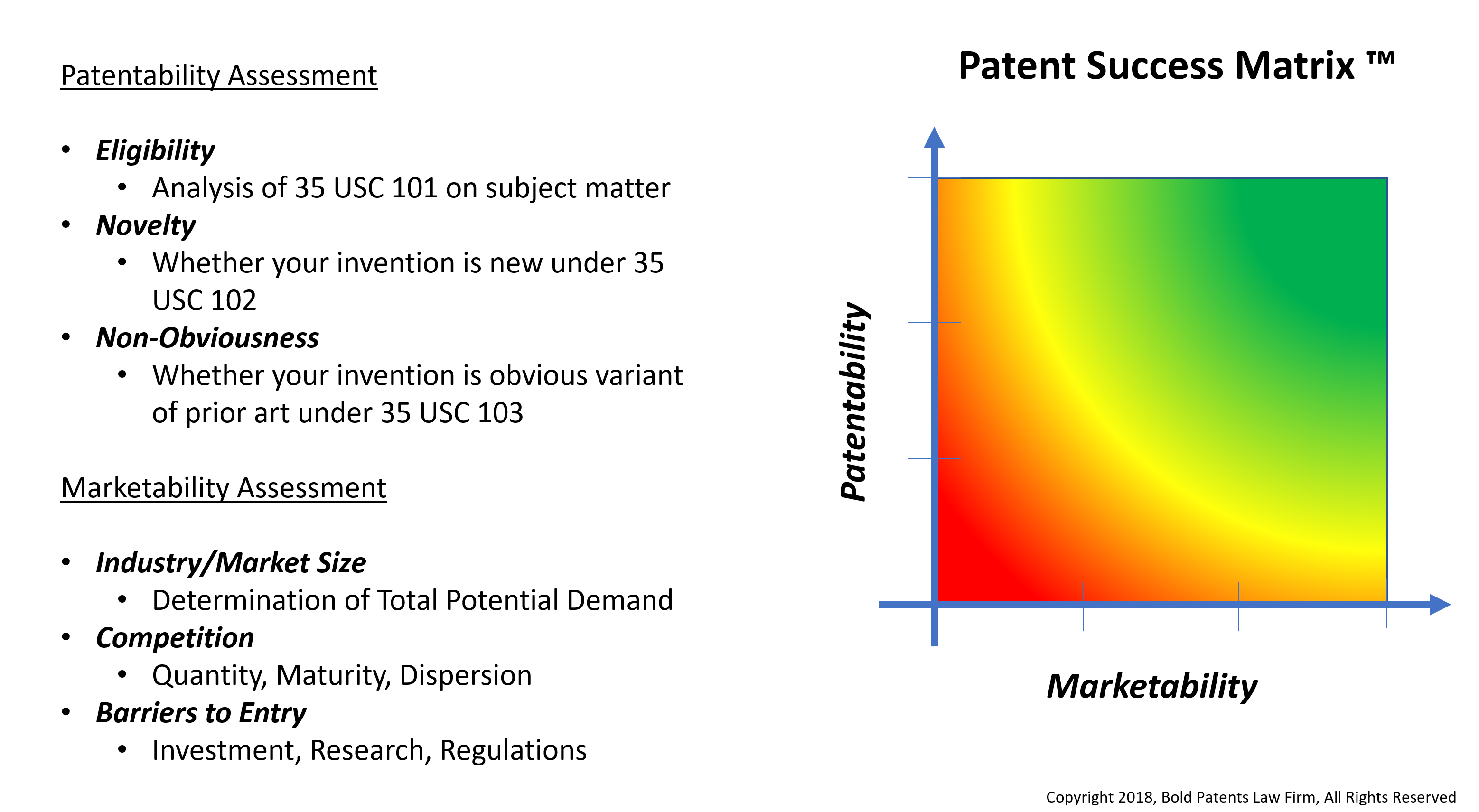 patent success matrix